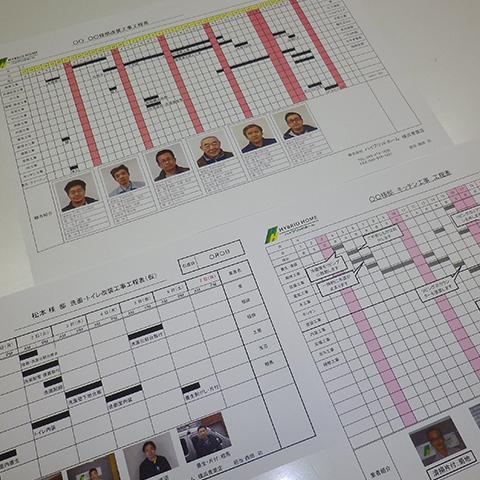 顔写真入りの工事工程表