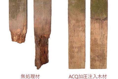 ACQ加圧注入木材